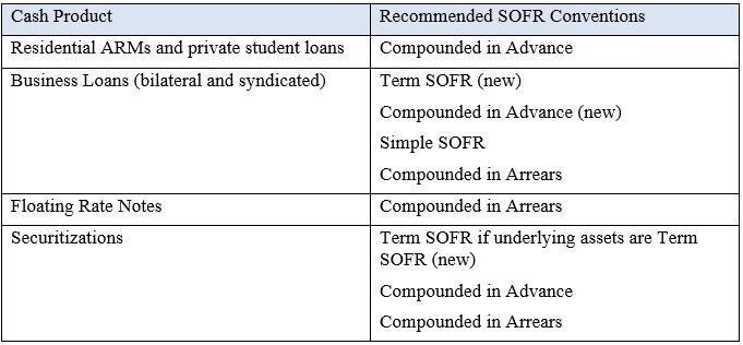 SOFR conventions for new cash products